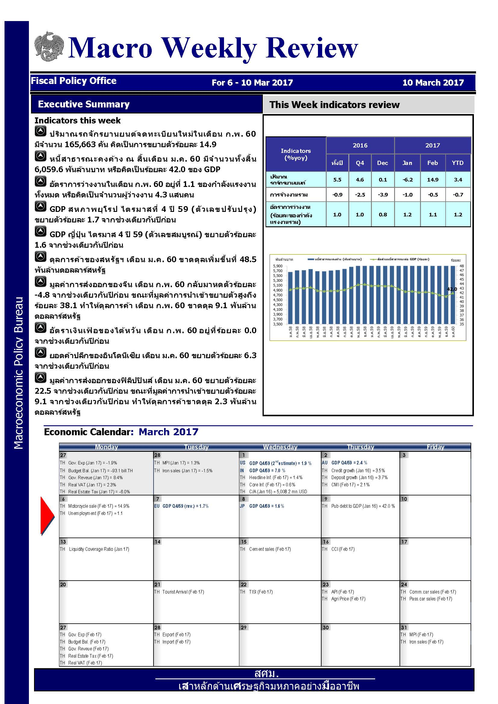 weekly-10-Mar-17-Combined-(1)_Page_1.jpg