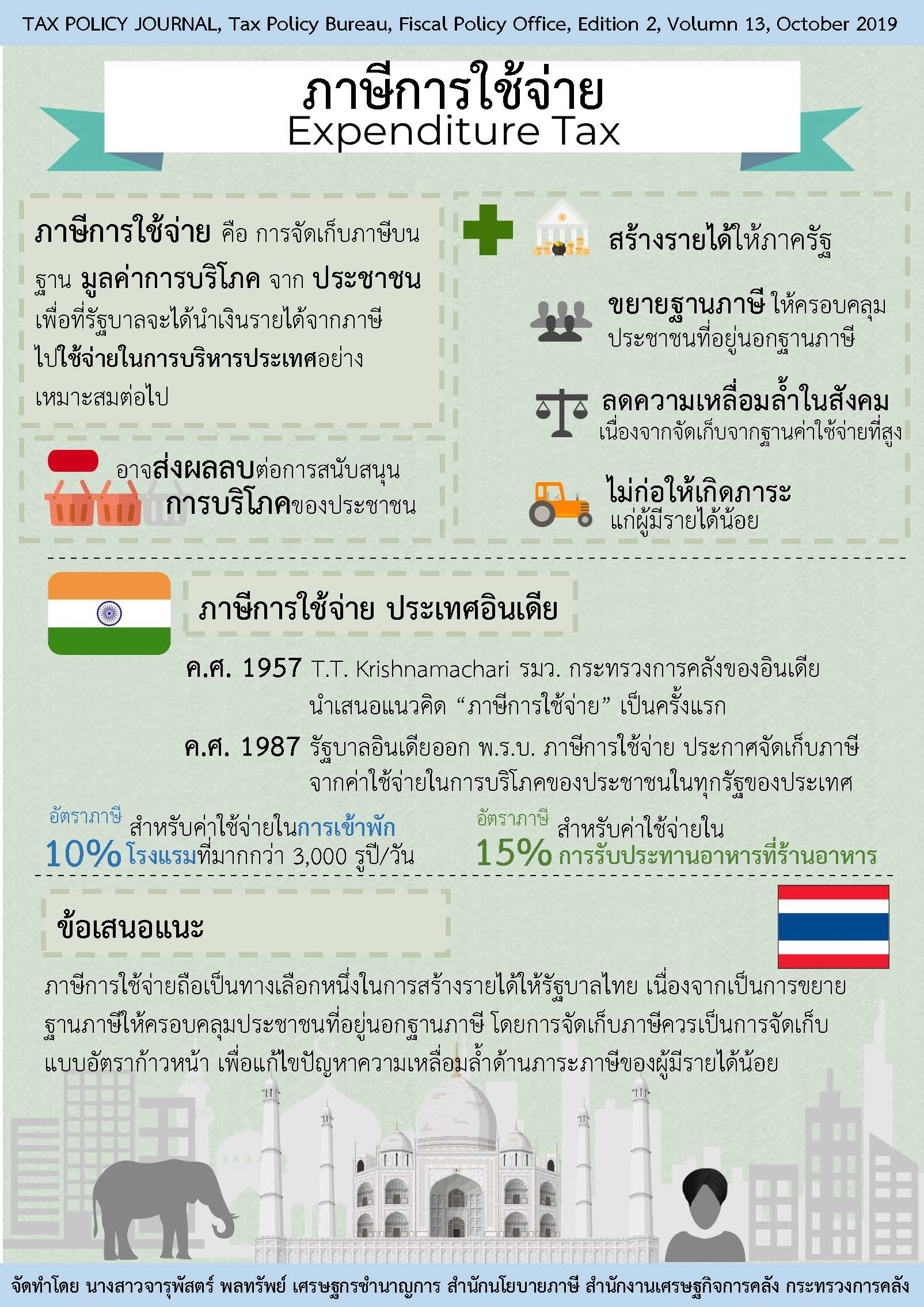tax-policy-journal-สรรพากร-infograpghic.jpg
